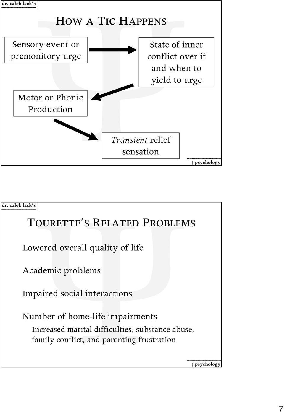 Lowered overall quality of life Academic problems Impaired social interactions Number of home-life
