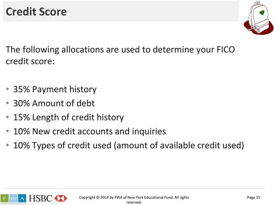 15% Length of credit history 10% New credit accounts and