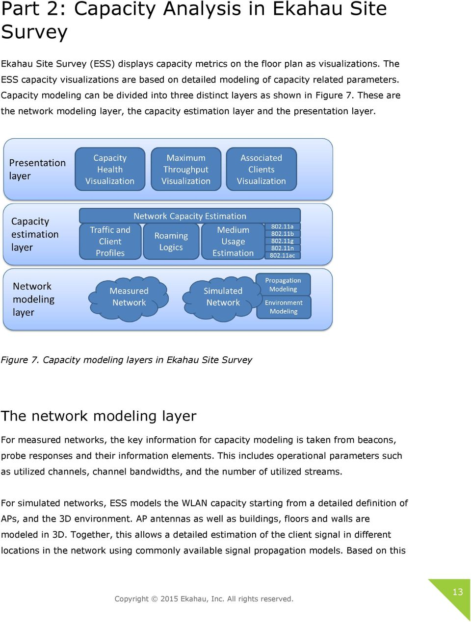 These are the network modeling layer, the capacity estimation layer and the presentation layer. Figure 7.
