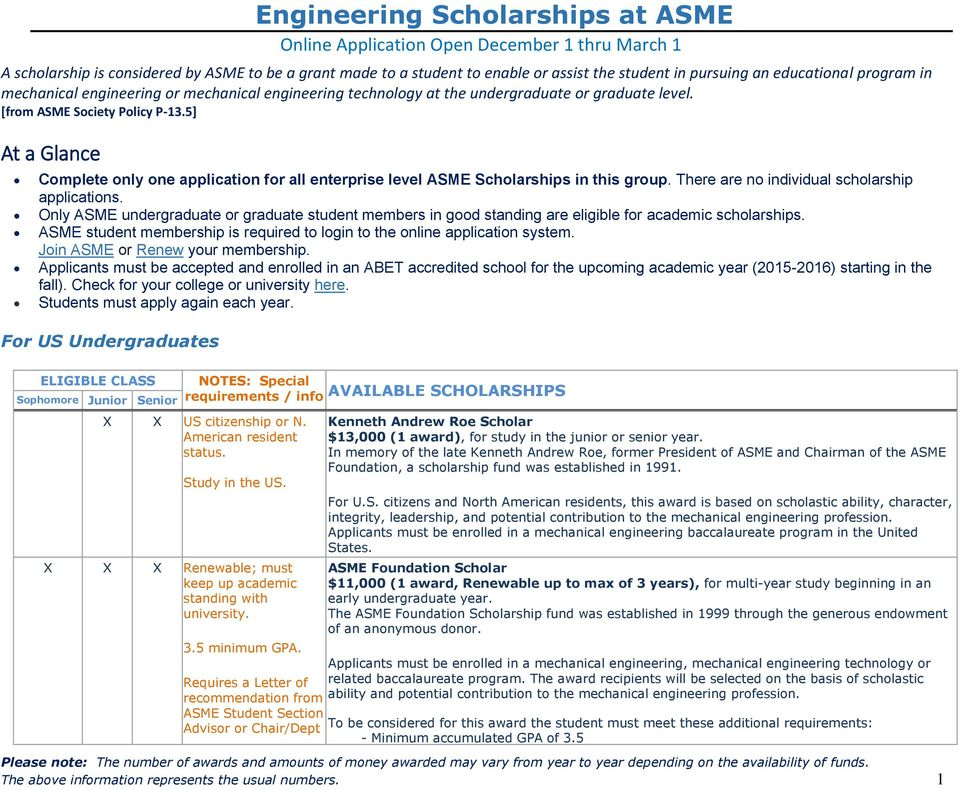 There are no individual scholarship applications. Only ASME undergraduate or graduate student members in good standing are eligible for academic scholarships.