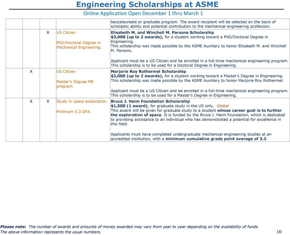 Parsons Scholarship $3,000 (up to 2 awards), for a student working toward a PhD/Doctoral Degree in Engineering. This scholarship was made possible by the ASME Auxiliary to honor Elisabeth M.