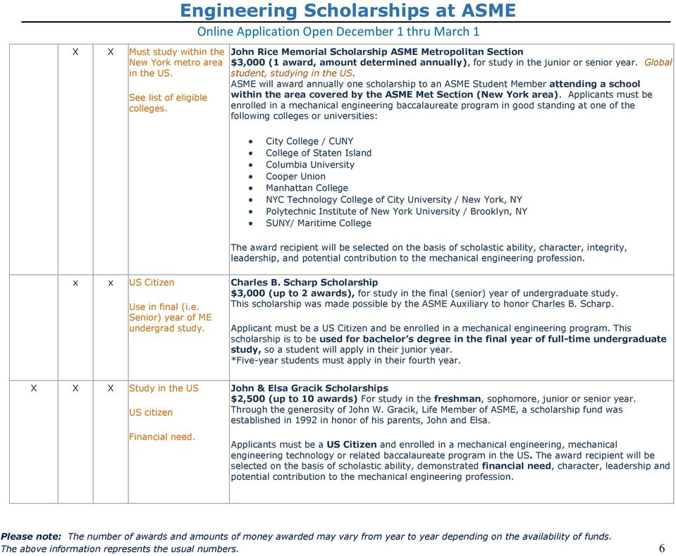 ASME will award annually one scholarship to an ASME Student Member attending a school within the area covered by the ASME Met Section (New York area).