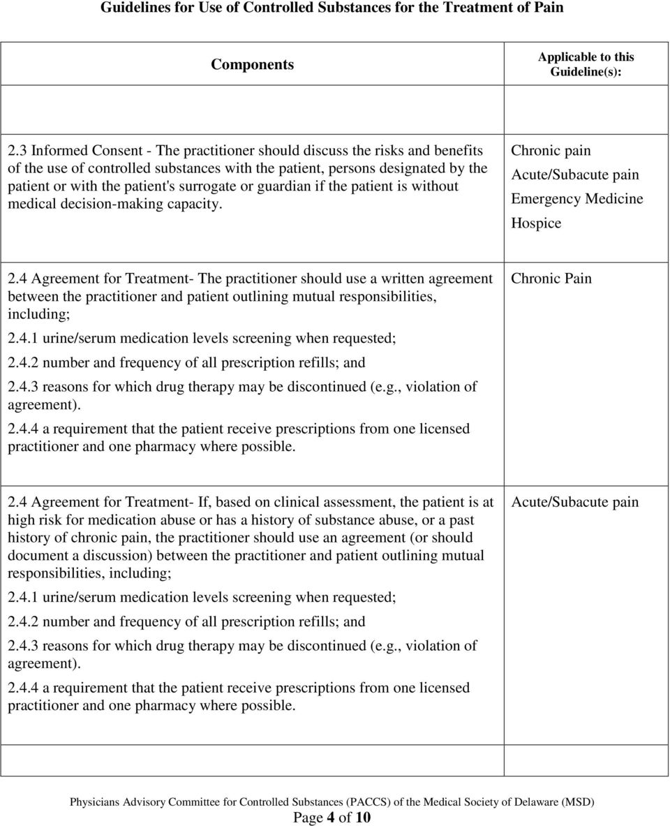 4 Agreement for Treatment- The practitioner should use a written agreement between the practitioner and patient outlining mutual responsibilities, including; 2.4.1 urine/serum medication levels screening when requested; 2.