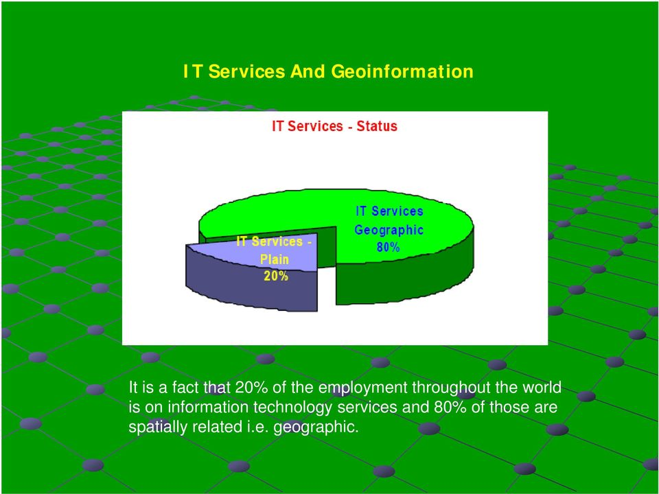 world is on information technology services
