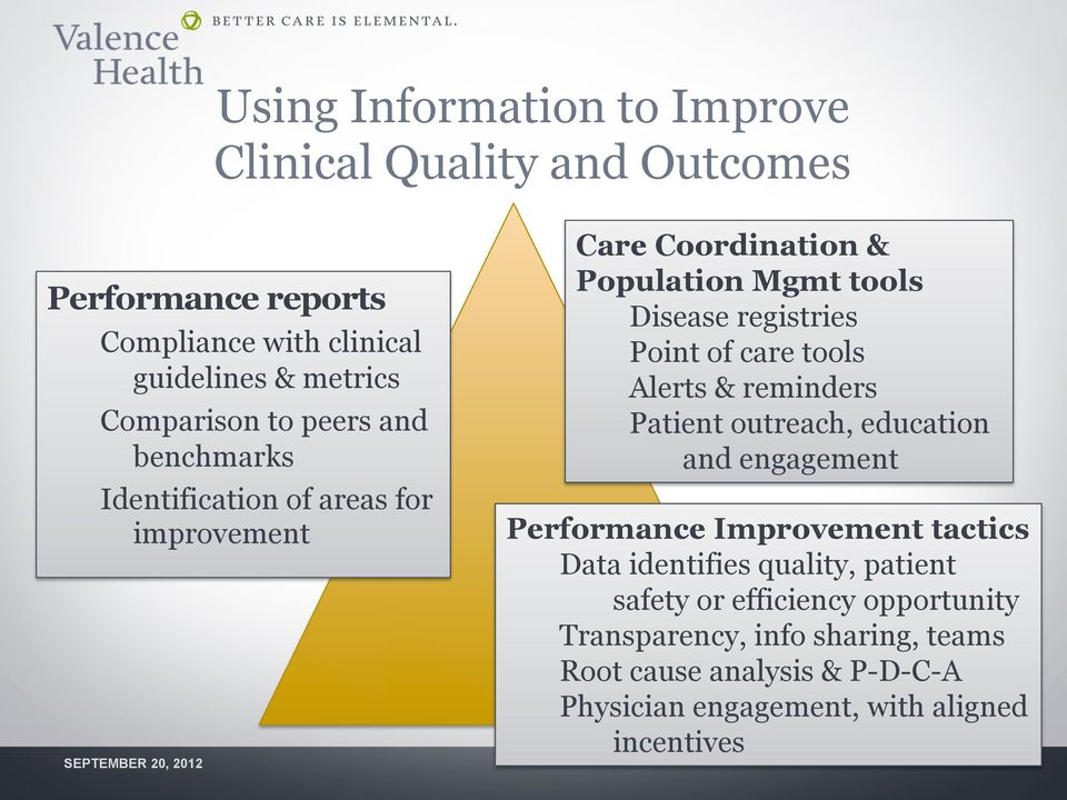 care tools Alerts & reminders Patient outreach, education and engagement Performance Improvement tactics Data identifies quality, patient