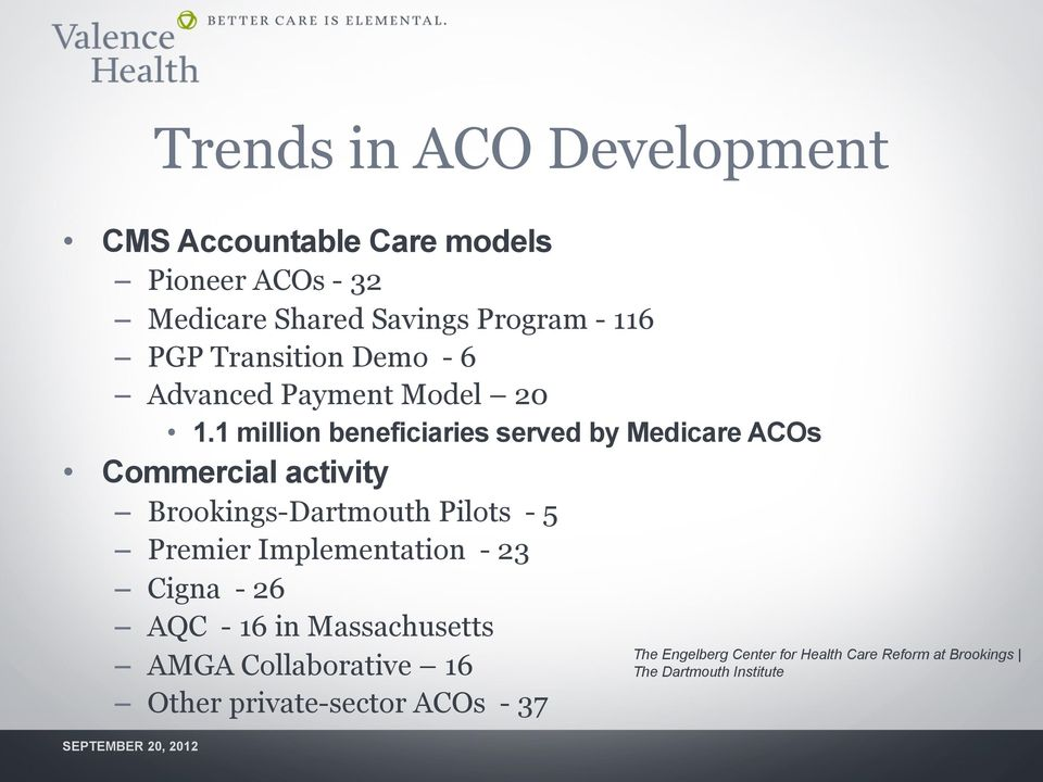 1 million beneficiaries served by Medicare ACOs Commercial activity Brookings-Dartmouth Pilots - 5 Premier