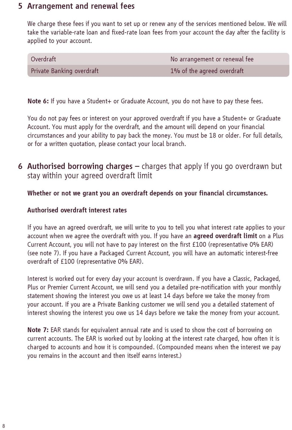 Overdraft Private Banking overdraft No arrangement or renewal fee 1% of the agreed overdraft Note 6: If you have a Student+ or Graduate Account, you do not have to pay these fees.