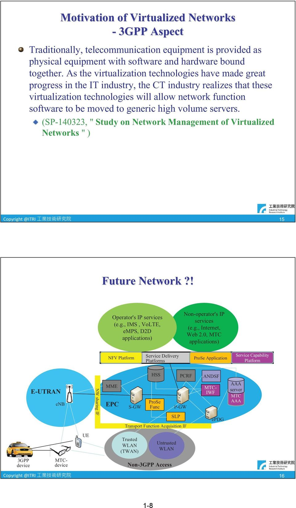 "generic high volume servers. (SP-140323, "" Study on Network Management of Virtualized Networks "" ) Copyright @ITRI 15 Future Network?! Operator's IP services (e.g., IMS, VoLTE, emps, D2D applications) Non-operator's IP services (e."