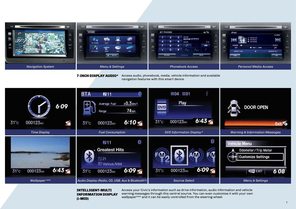 Time Display Fuel Consumption DVD Information Display* Warning & Information Messages Wallpaper *** Audio Display (Radio, CD, USB, Aux & Bluetooth*) Source Select Menu