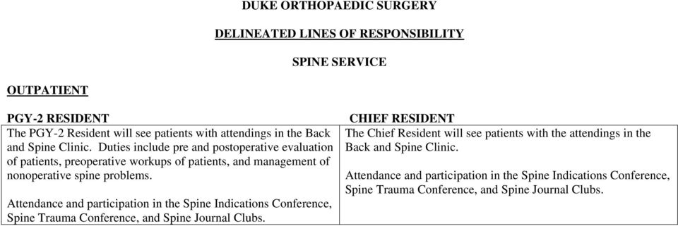 Attendance and participation in the Spine Indications Conference, Spine Trauma Conference, and Spine Journal Clubs.