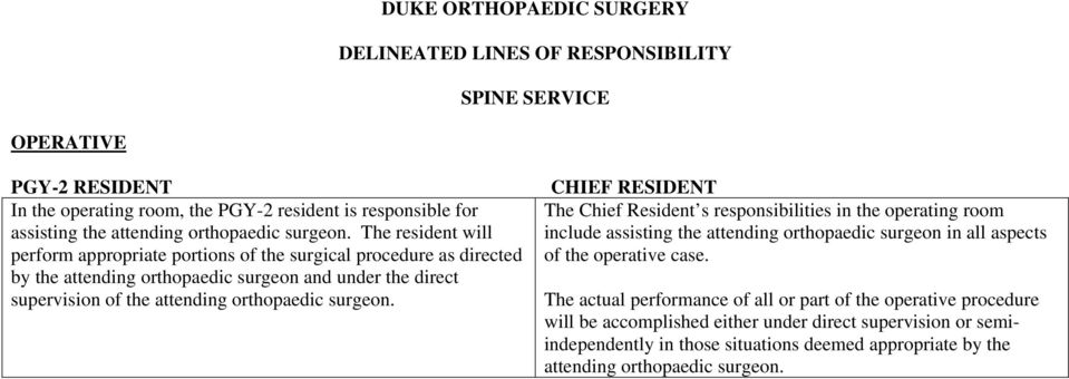 orthopaedic surgeon. The Chief Resident s responsibilities in the operating room include assisting the attending orthopaedic surgeon in all aspects of the operative case.