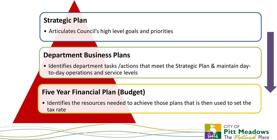 maintain dayto-day operations and service levels Five Year Financial Plan (Budget)