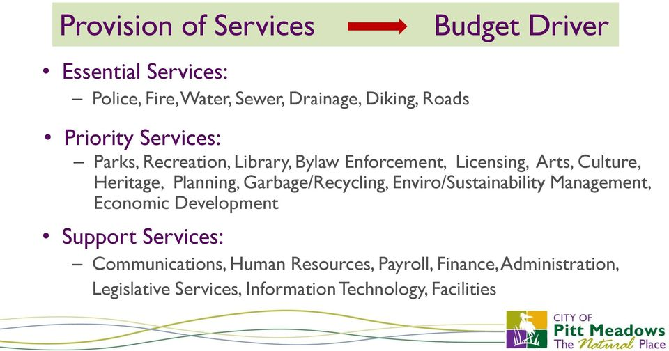 Planning, Garbage/Recycling, Enviro/Sustainability Management, Economic Development Support Services: