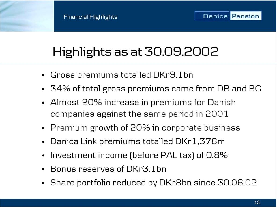 against the same period in 2001 Premium growth of 20% in corporate business Danica Link premiums