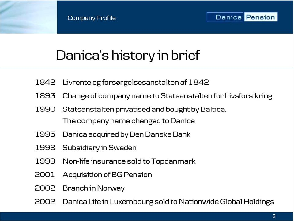 The company name changed to Danica 1995 Danica acquired by Den Danske Bank 1998 Subsidiary in Sweden 1999 Non-life