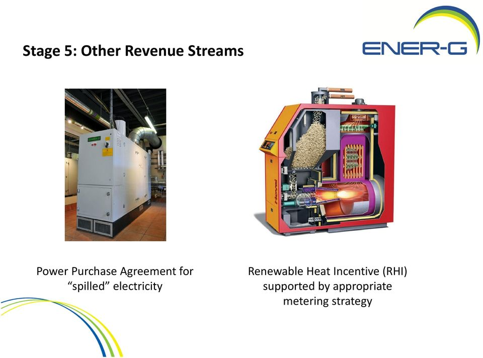 electricity Renewable Heat Incentive