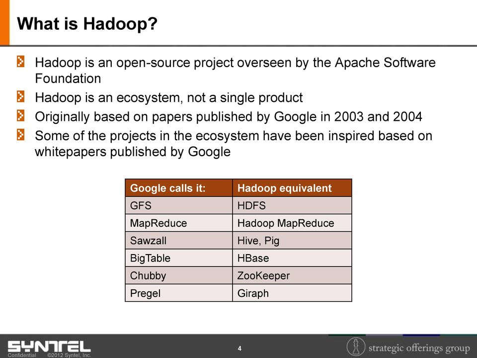 single product Originally based on papers published by Google in 2003 and 2004 Some of the projects in the