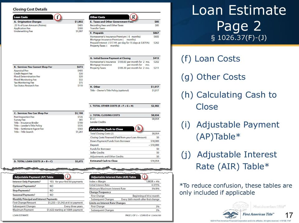 Cash to Close (i) Adjustable Payment (AP)Table* (j)
