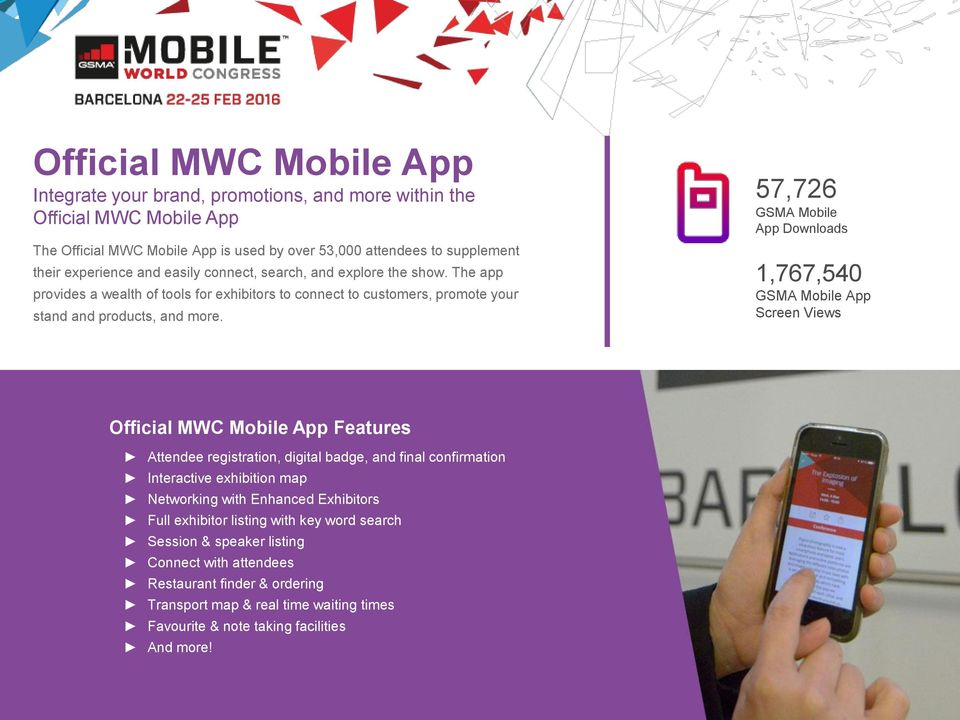 57,726 GSMA Mobile App Downloads 1,767,540 GSMA Mobile App Screen Views Official MWC Mobile App Features Attendee registration, digital badge, and final confirmation Interactive exhibition map