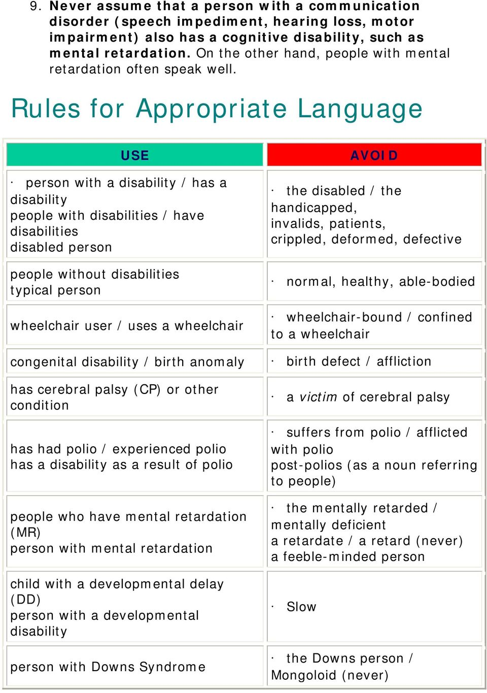 Rules for Appropriate Language USE person with a disability / has a disability people with disabilities / have disabilities disabled person people without disabilities typical person wheelchair user
