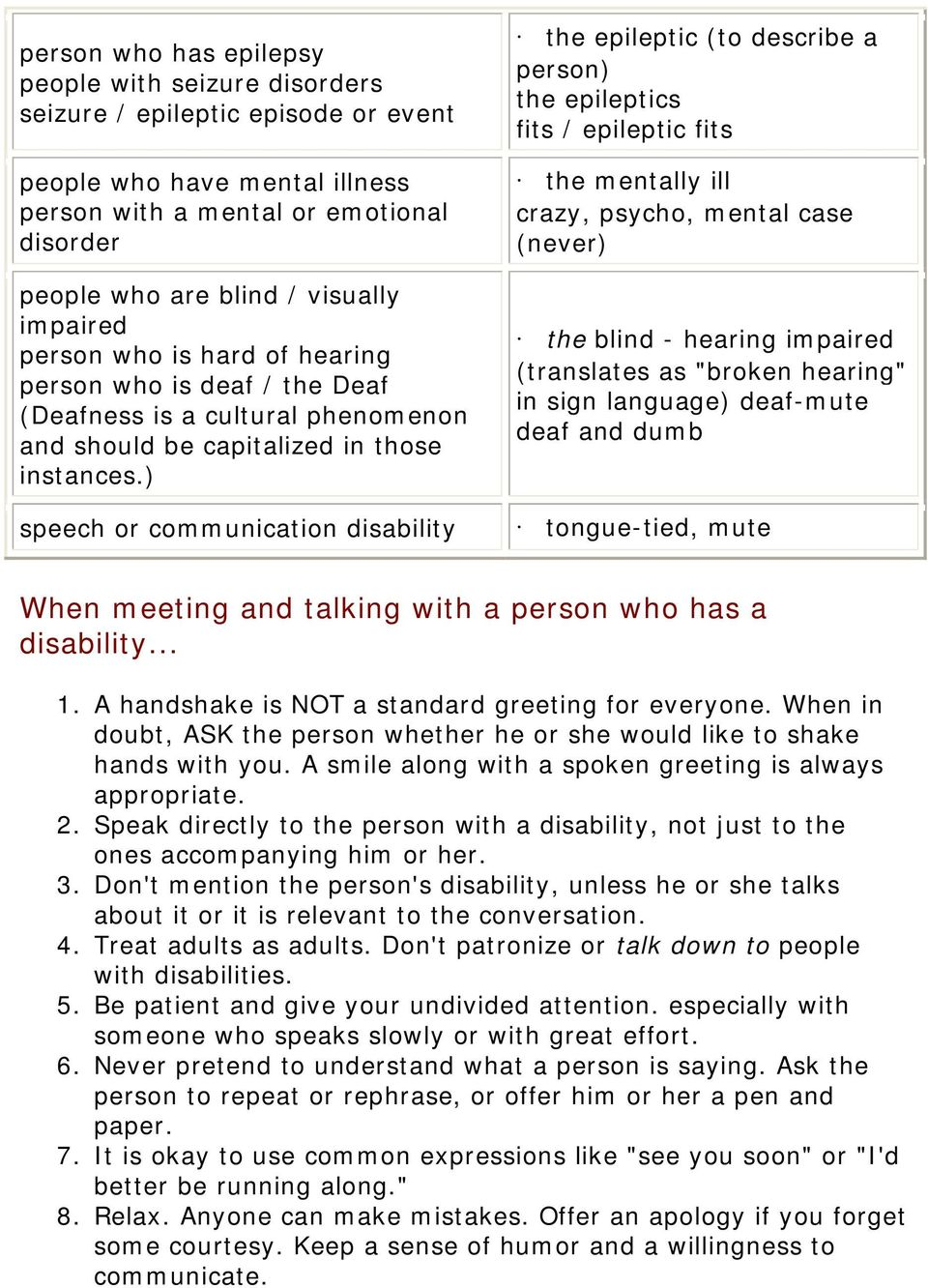 ) speech or communication disability the epileptic (to describe a person) the epileptics fits / epileptic fits the mentally ill crazy, psycho, mental case (never) the blind - hearing impaired