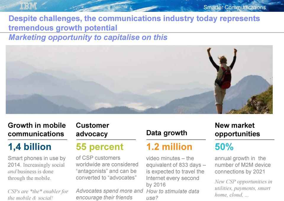 CSPs are *the* enabler for the mobile & social!