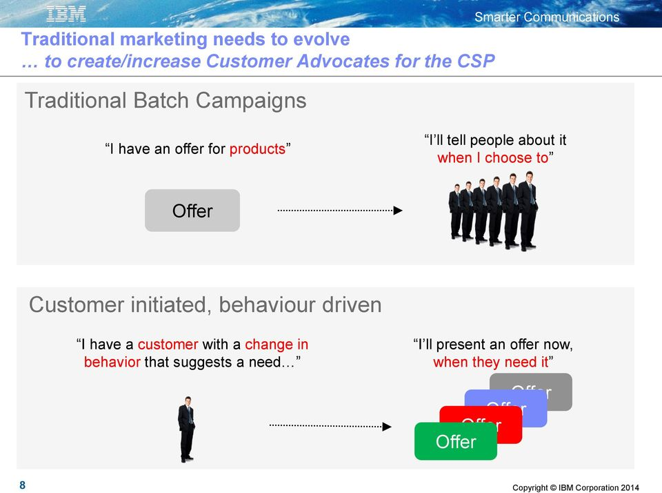choose to Offer Customer initiated, behaviour driven I have a customer with a change in behavior that