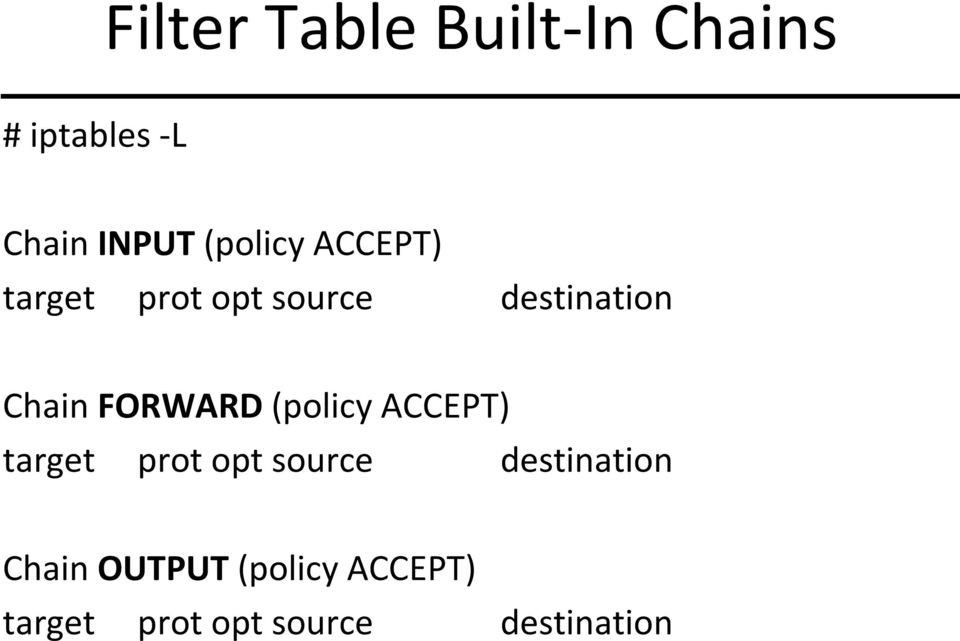 FORWARD  OUTPUT (policy ACCEPT) target prot opt source