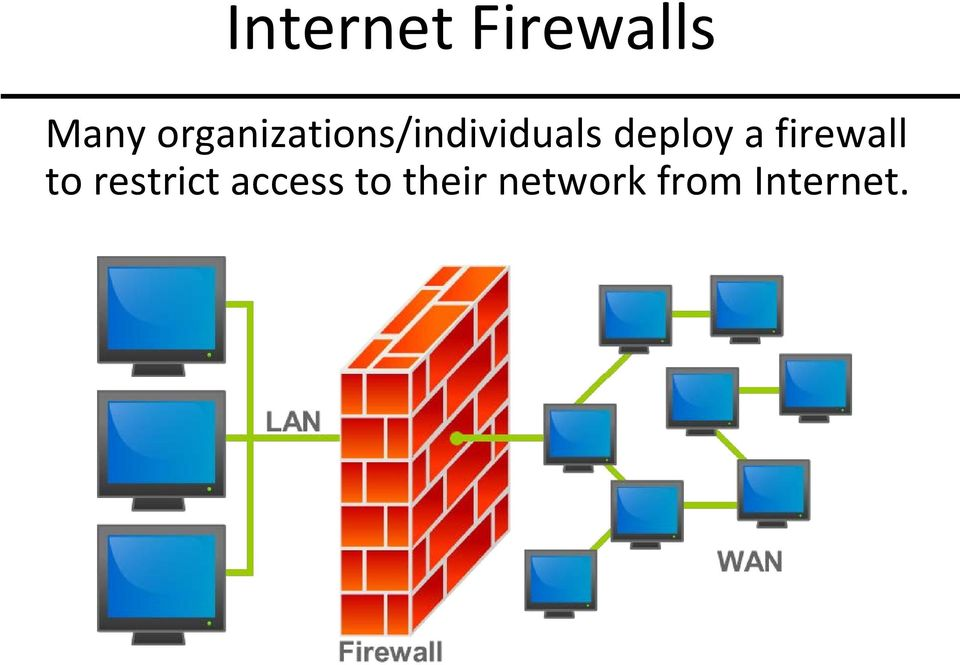 deploy a firewall to restrict
