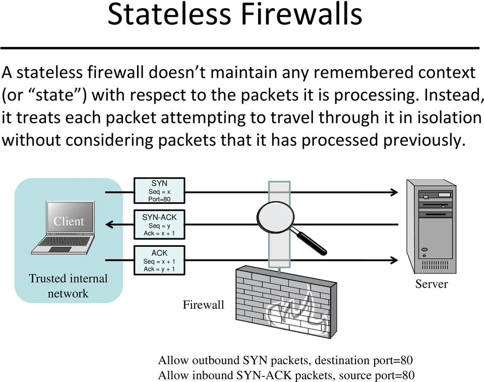 Instead, it treats each packet attempting to travel through it in isolation without considering packets that it has