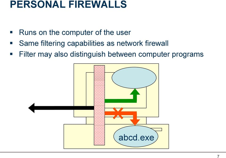 as network firewall Filter may also