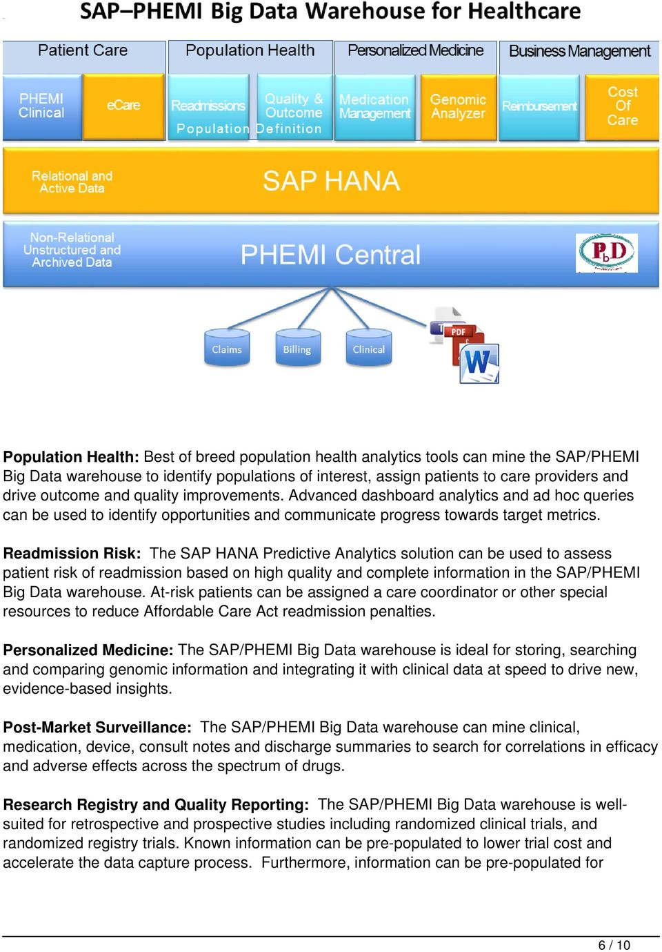 Readmission Risk: The SAP HANA Predictive Analytics solution can be used to assess patient risk of readmission based on high quality and complete information in the SAP/PHEMI Big Data warehouse.