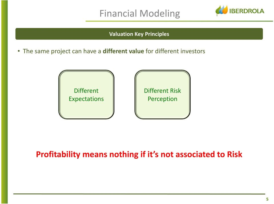 investors Different Expectations Different Risk