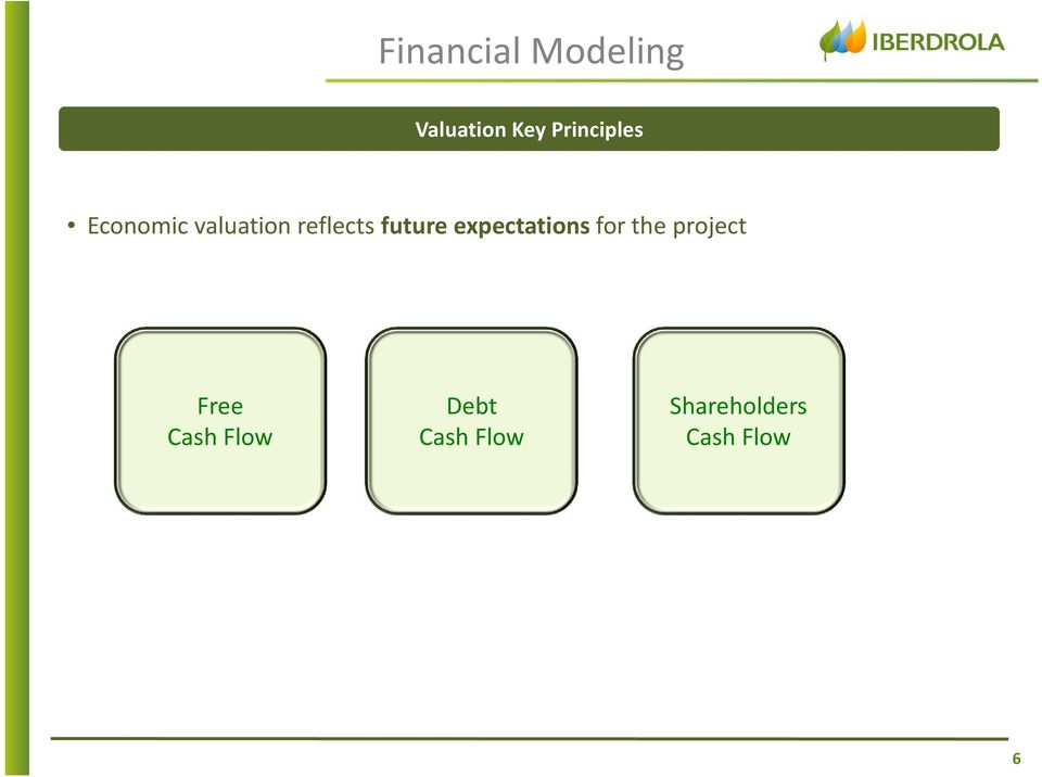 future expectations for the project Free