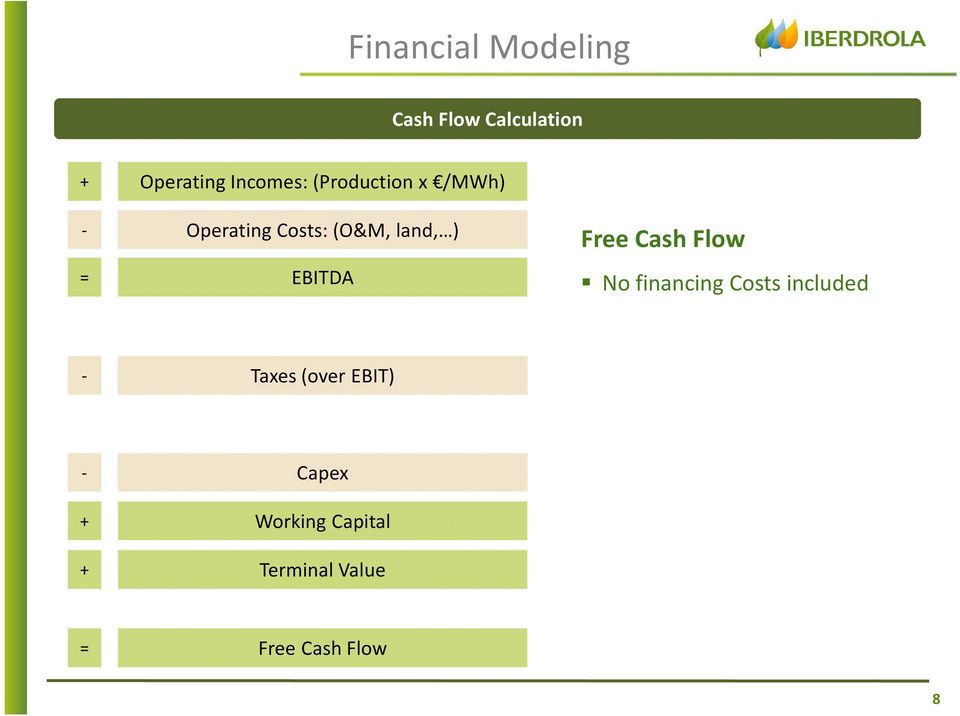 EBITDA Free Cash Flow No financing Costs included -