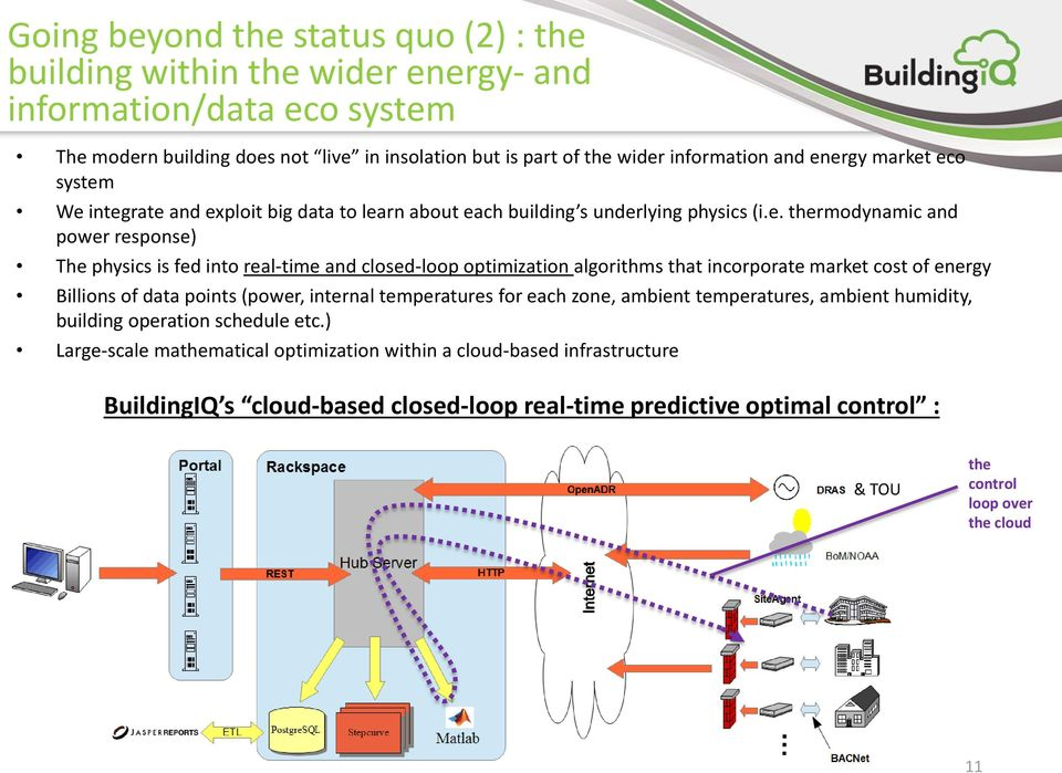 eco system We integrate and exploit big data to learn about each building s underlying physics (i.e. thermodynamic and power response) The physics is fed into real-time and closed-loop optimization