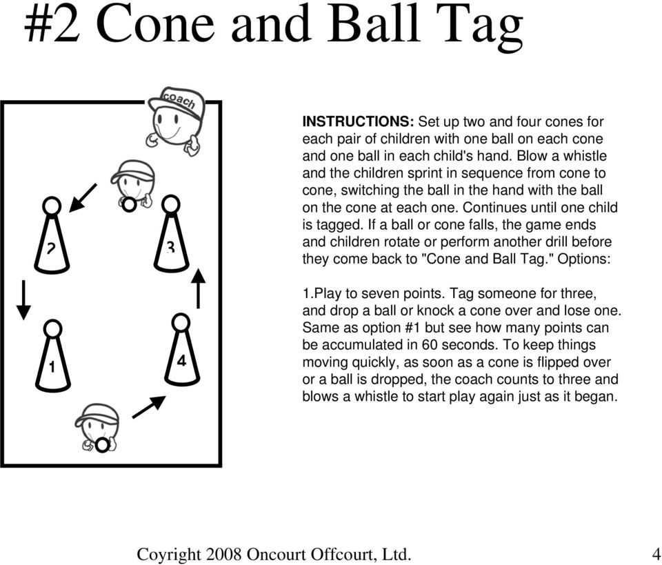 "If a ball or cone falls, the game ends and children rotate or perform another drill before they come back to ""Cone and Ball Tag."" Options:.Play to seven points."