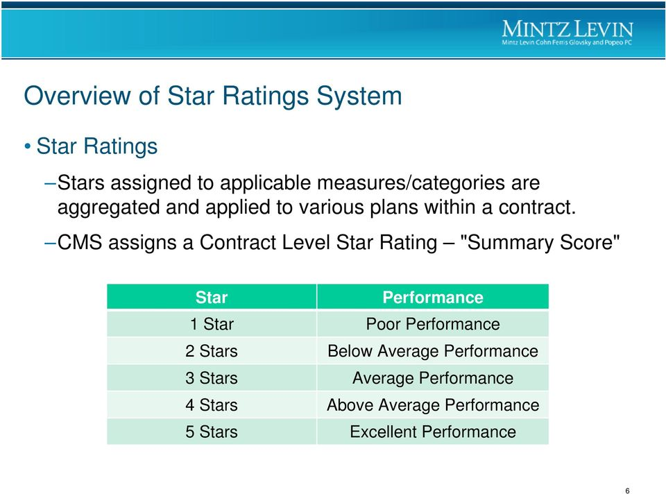 "CMS assigns a Contract Level Star Rating ""Summary Score"" Star Performance 1 Star Poor"