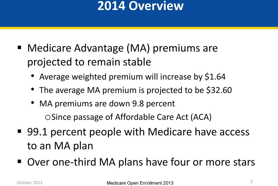 60 MA premiums are down 9.8 percent osince passage of Affordable Care Act (ACA) 99.