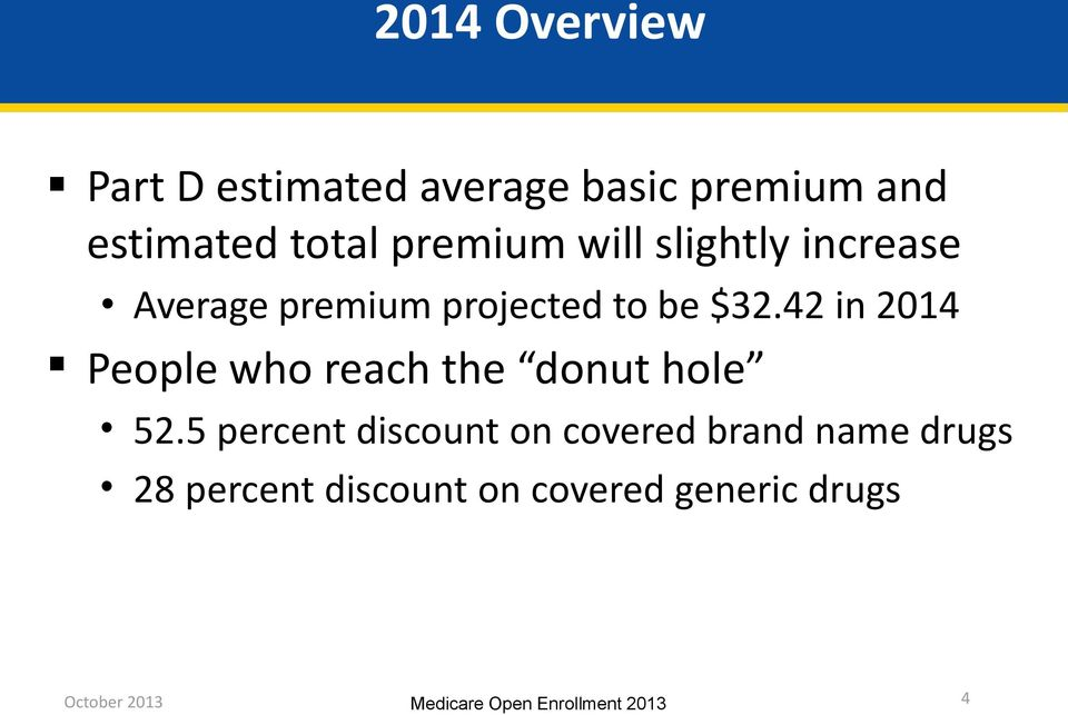 $32.42 in 2014 People who reach the donut hole 52.