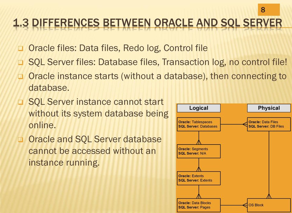 SQL Server instance cannot start without its system database being online.