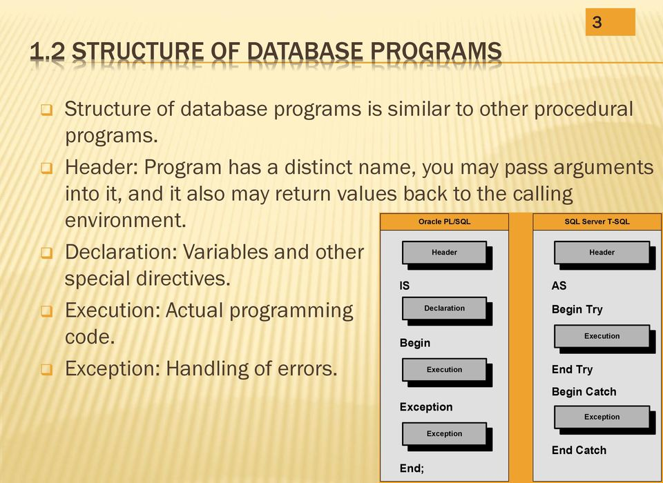 Oracle PL/SQL SQL Server T-SQL Declaration: Variables and other special directives. Execution: Actual programming code.