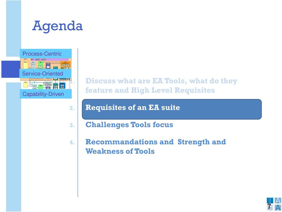 Level Requisites 2. Requisites of an EA suite 3.
