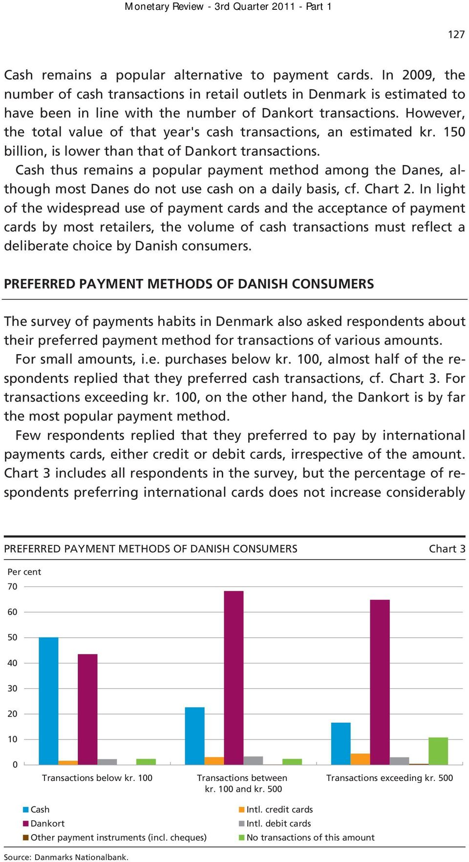 Cash thus remains a popular payment method among the Danes, although most Danes do not use cash on a daily basis, cf. Chart 2.