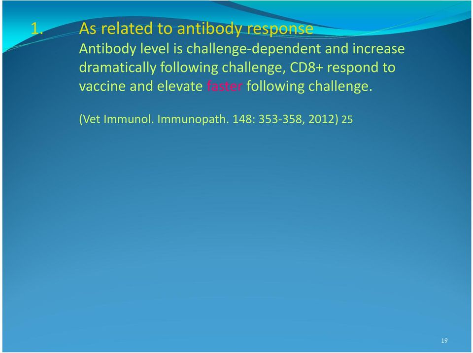 challenge, CD8+ respond to vaccine and elevate faster
