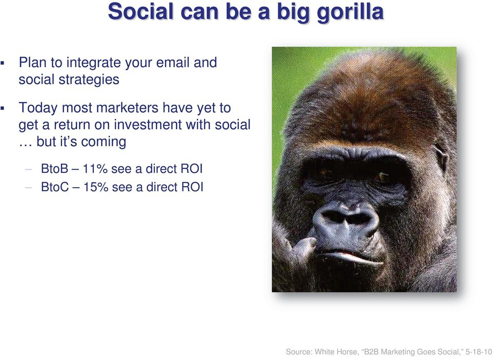 investment with social but it s coming BtoB 11% see a direct ROI