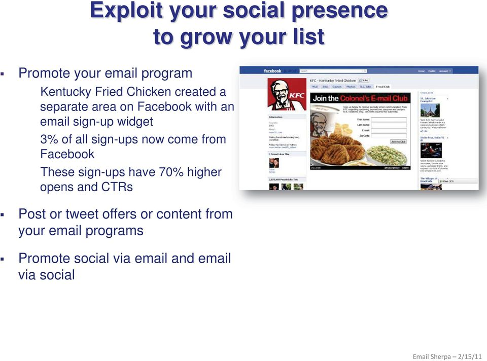 Facebook These sign-ups have 70% higher opens and CTRs Post or tweet offers or content from
