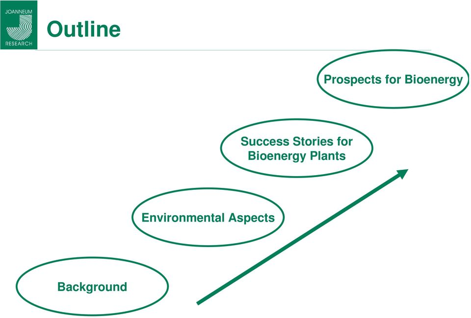 for Bioenergy Plants