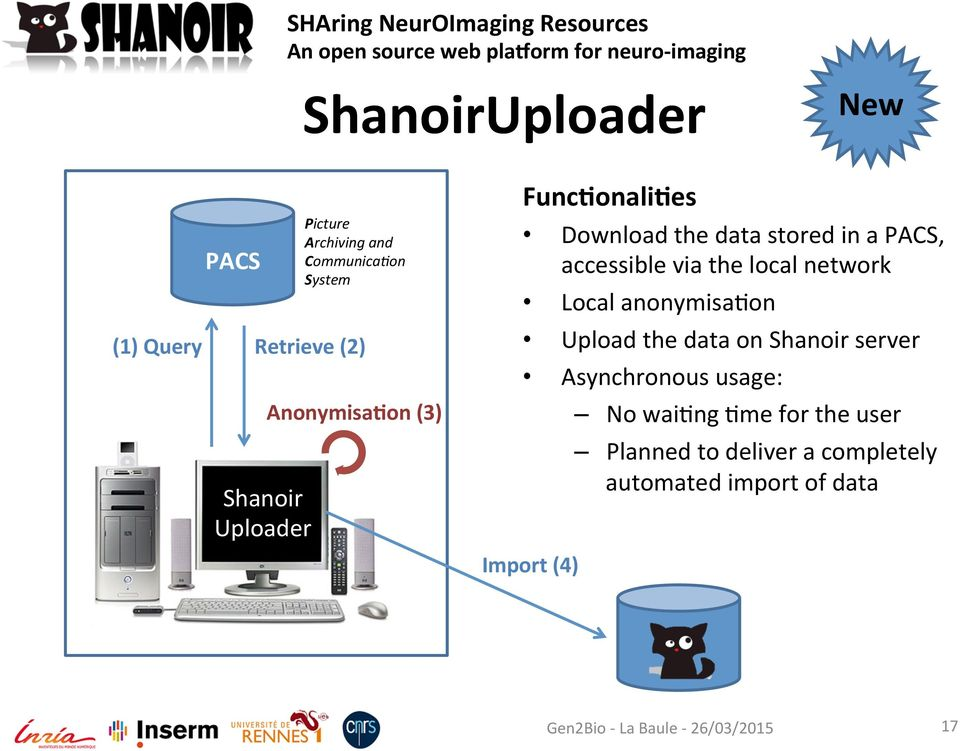 the local network Local anonymisa/on Upload the data on Shanoir server Asynchronous usage: