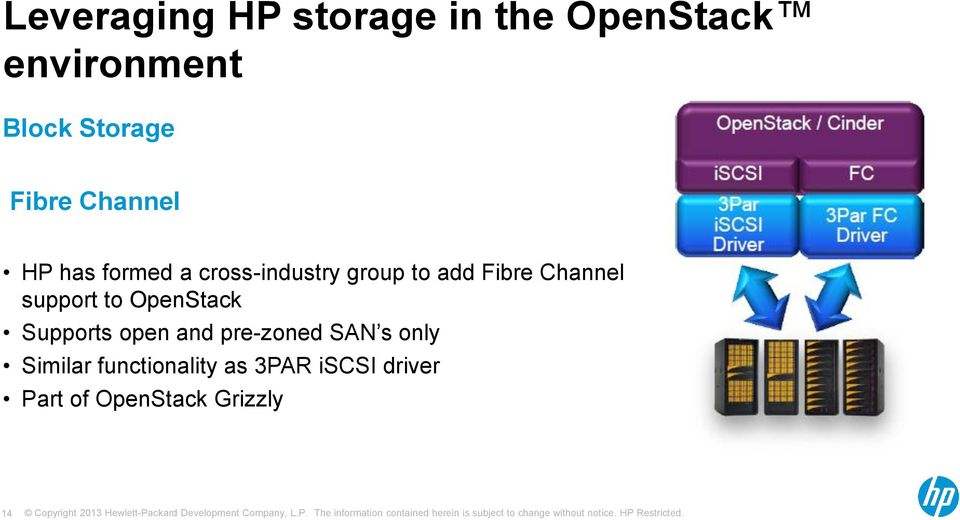 Channel support to OpenStack Supports open and pre-zoned SAN s